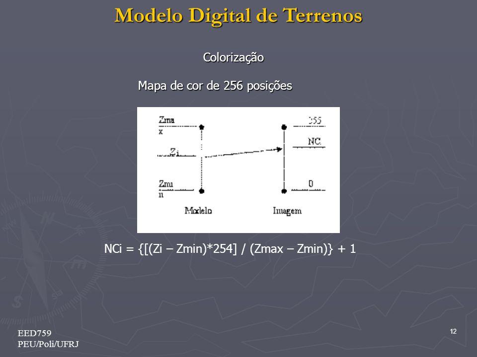 NCi = {[(Zi – Zmin)*254] / (Zmax – Zmin)} + 1